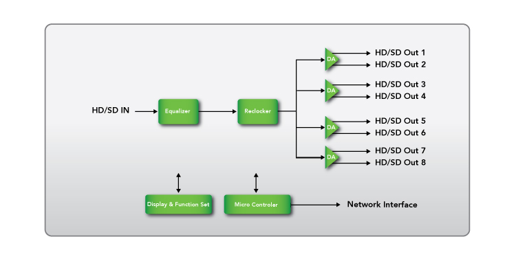 Digital Forecast Bridge EX HVDA. Click the image to see it at full size.